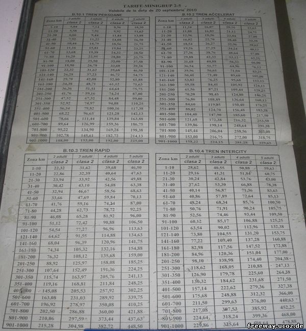 Тарифы для мини-групп от 2 до 5 человек на ж/д проезд. Лето 2011 г.